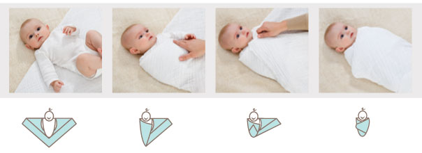 howto swaddle
